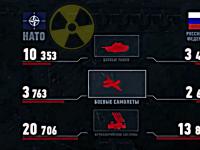 Внимание, внимание! Реална ядрена война в Европа! Говори Москва, а това е Руска пропаганда + ВИДЕО