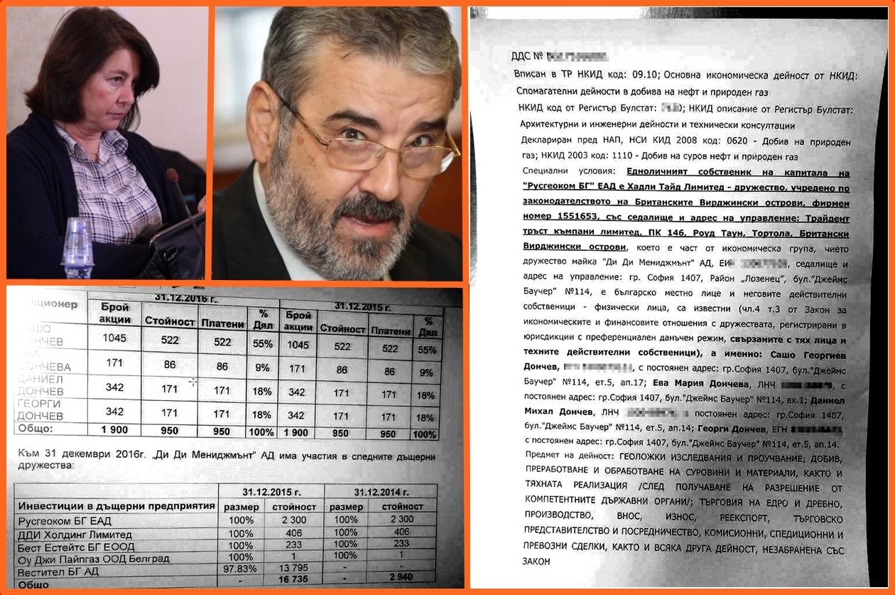 КЕВРСашо Дончев ли седи зад мераците за газ в Добруджа?